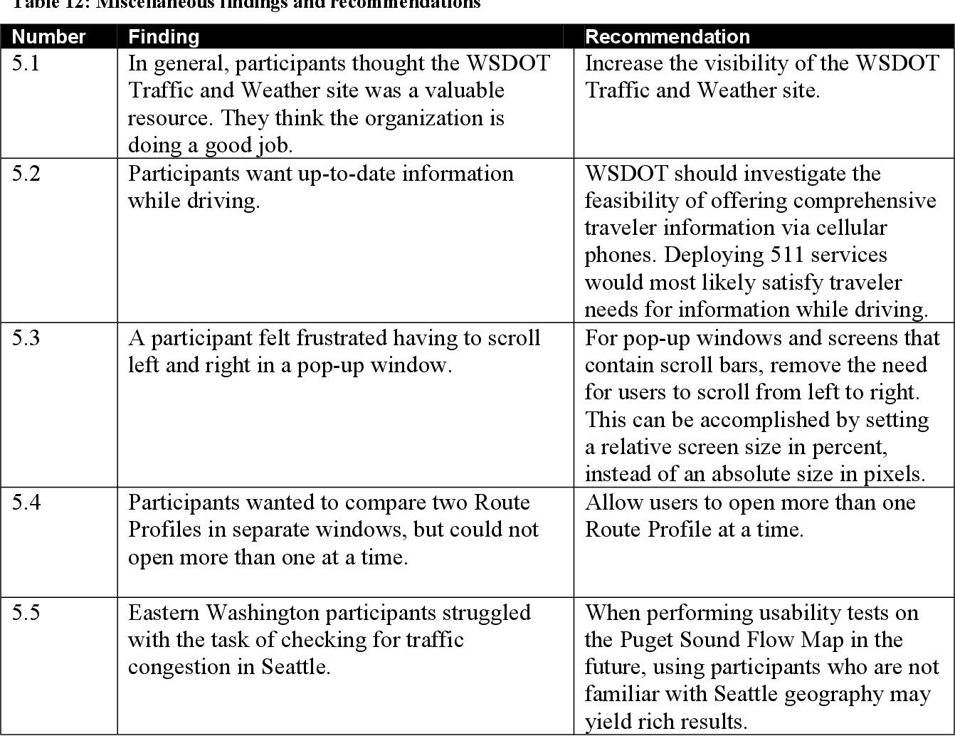 PDF] Analysis of Web-based WSDOT Traveler Information