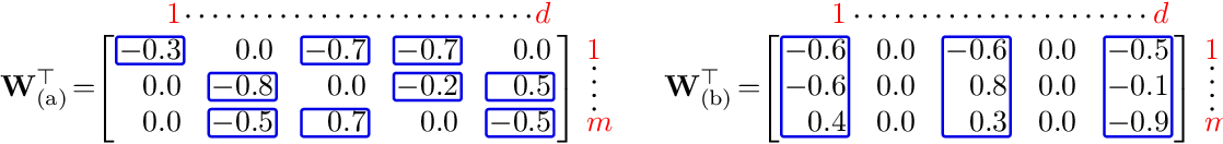 Figure 1 for Learning Feature Sparse Principal Components