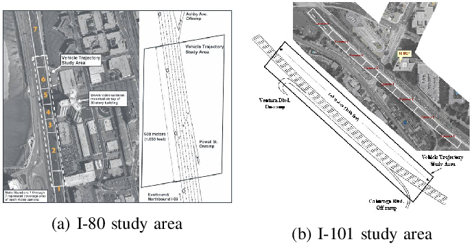 Figure 3 for GISNet: Graph-Based Information Sharing Network For Vehicle Trajectory Prediction