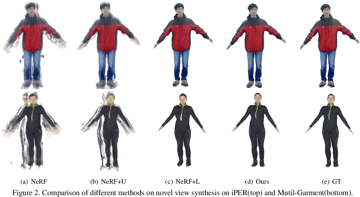 Figure 3 for Animatable Neural Radiance Fields from Monocular RGB Video