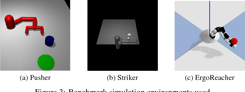 PDF] Sim-to-Real Transfer with Neural-Augmented Robot Simulation