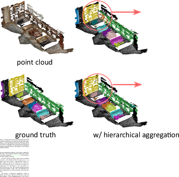 Figure 1 for Hierarchical Aggregation for 3D Instance Segmentation