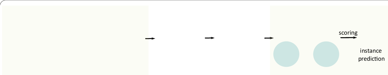 Figure 3 for Hierarchical Aggregation for 3D Instance Segmentation