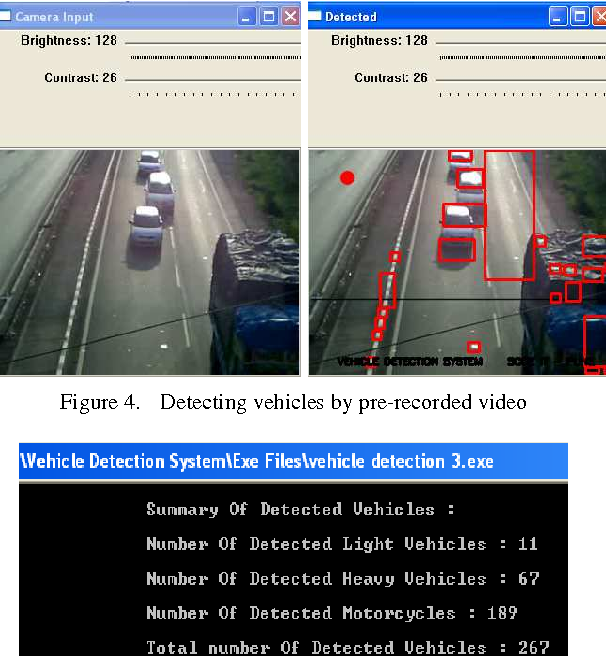 Figure 4 from Moving Vehicle Detection for Measuring Traffic