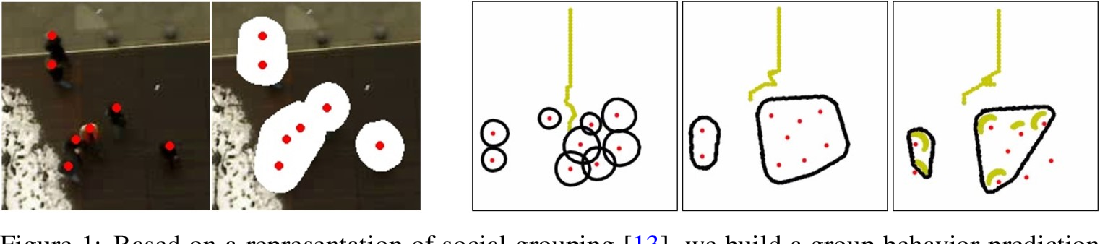 Figure 1 for Group-based Motion Prediction for Navigation in Crowded Environments