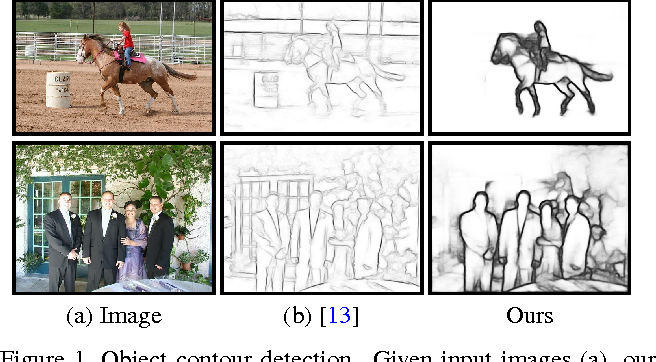 Figure 1 for Object Contour Detection with a Fully Convolutional Encoder-Decoder Network