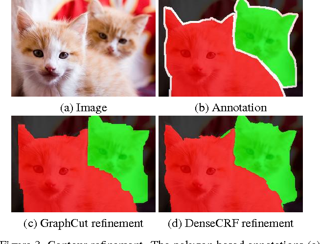 Figure 4 for Object Contour Detection with a Fully Convolutional Encoder-Decoder Network