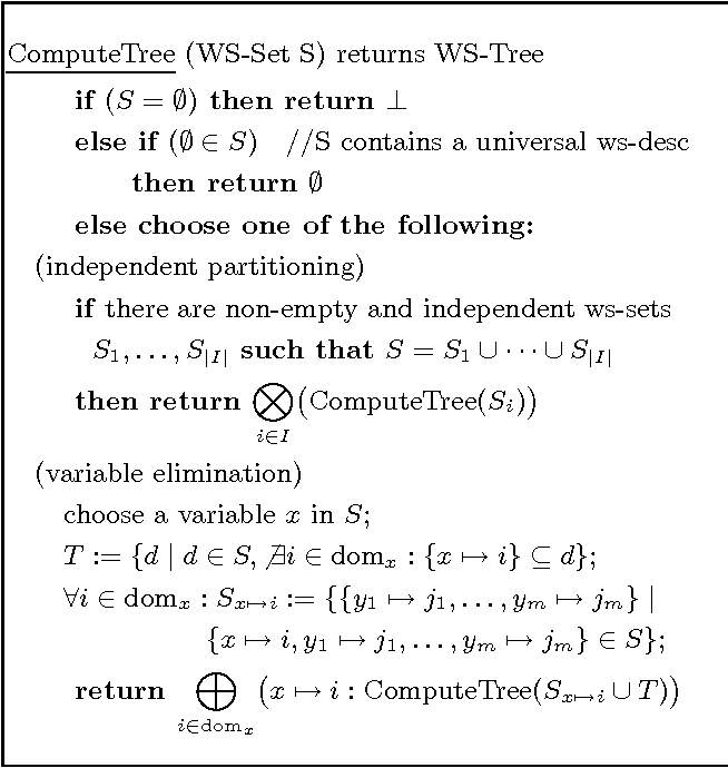 Figure 4 for Conditioning Probabilistic Databases