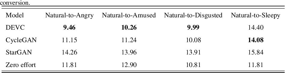 Figure 2 for MASS: Multi-task Anthropomorphic Speech Synthesis Framework