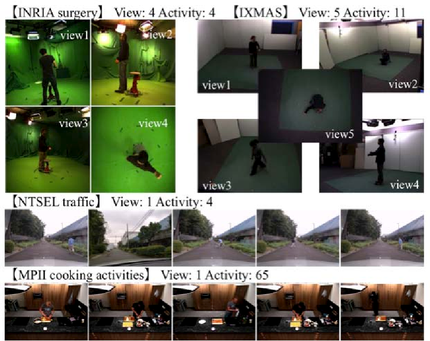 Figure 3 for Dominant Codewords Selection with Topic Model for Action Recognition