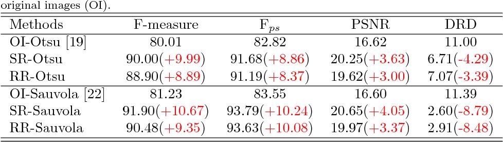 Figure 2 for DeepOtsu: Document Enhancement and Binarization using Iterative Deep Learning