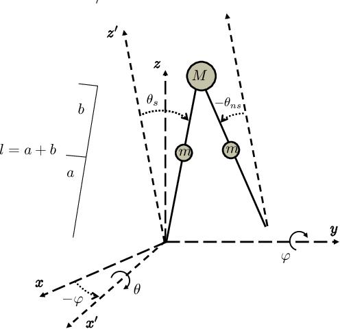 Fig. 2. Three-dimensional bipedal robot.