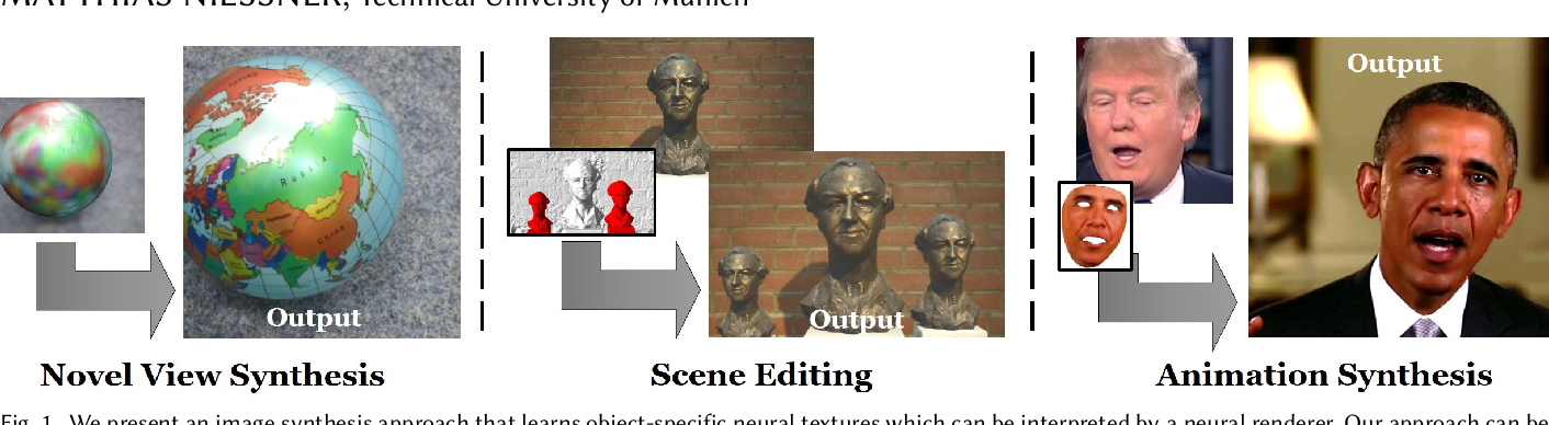 Figure 1 for Deferred Neural Rendering: Image Synthesis using Neural Textures