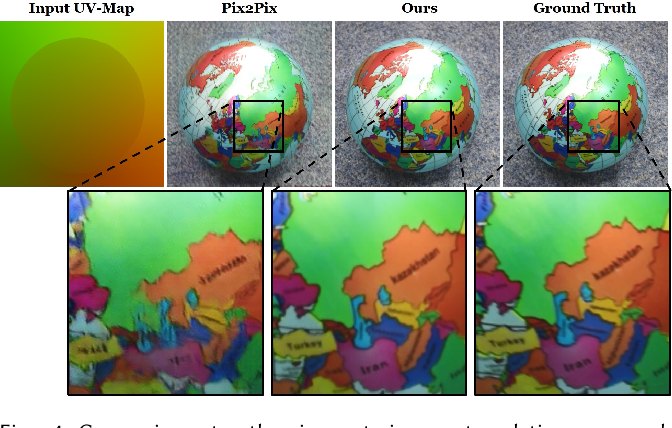 Figure 4 for Deferred Neural Rendering: Image Synthesis using Neural Textures
