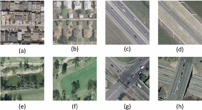 Figure 1. Eight scene images from the popular UC Merced land use dataset: (a) dense residential, (b) medium residential, (c) freeway, (d) runway, (e) river, (f) golf course, (g) intersection, and (h) overpass.