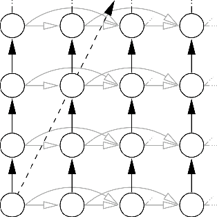 Figure 1 for Real-Time Scheduling via Reinforcement Learning