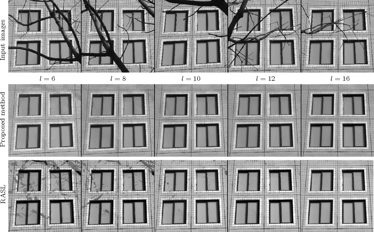 Figure 1 for Robust image reconstruction from multi-view measurements