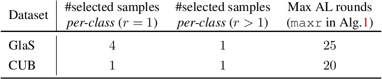 Figure 2 for Deep Active Learning for Joint Classification & Segmentation with Weak Annotator