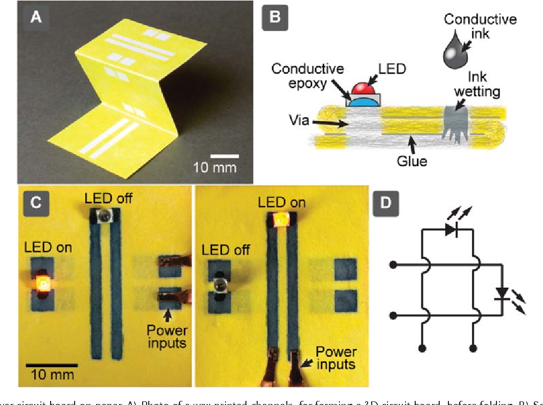 Figure 2 From Integrating Electronics And Microfluidics On Paper Led Circuit Diagram Multilayer Board A Photo Of Wax Printed