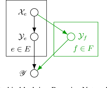 Figure 1 for Efficient Decomposition of Image and Mesh Graphs by Lifted Multicuts