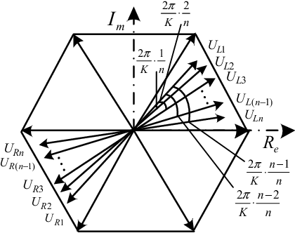 Figure 4 From A Modular Multilevel Space Vector Modulation For