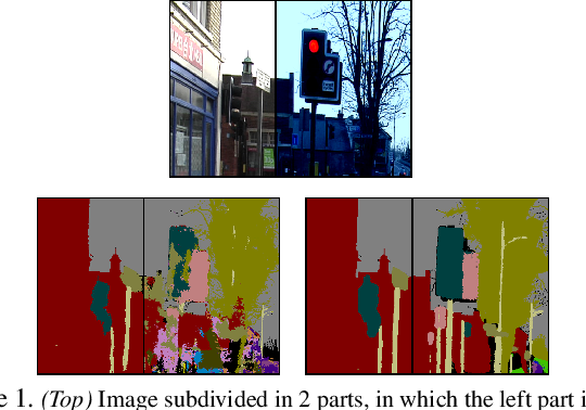 Figure 1 for Model Vulnerability to Distributional Shifts over Image Transformation Sets