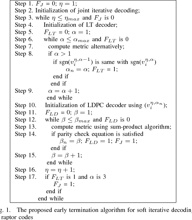 Soft decoding for raptor codes with an efficient early termination