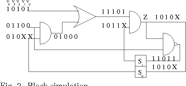 PDF] Power estimation for large sequential circuits