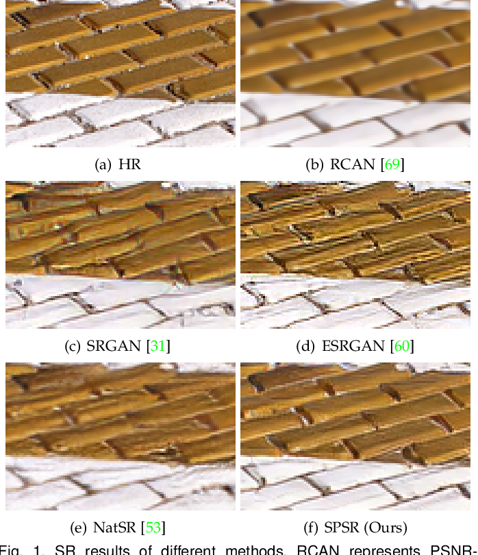 Figure 1 for Structure-Preserving Image Super-Resolution