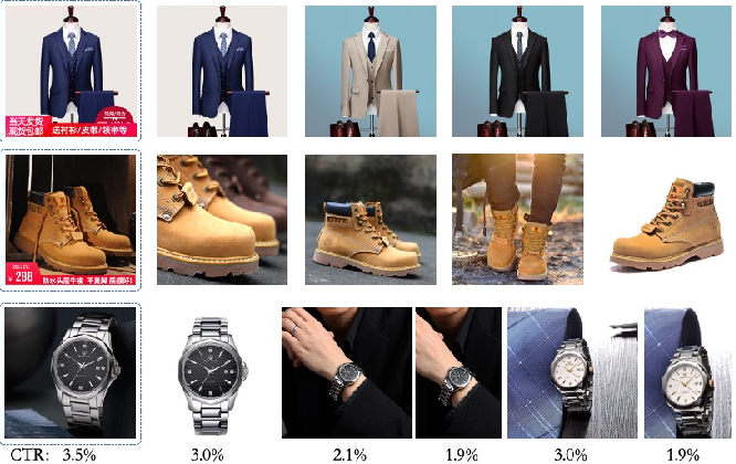 Figure 1 for A Hybrid Bandit Model with Visual Priors for Creative Ranking in Display Advertising