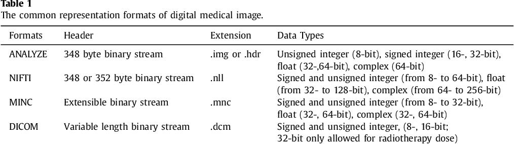 Dcm Pixel Data