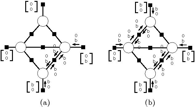 Figure 2 for Interpreting Graph Cuts as a Max-Product Algorithm