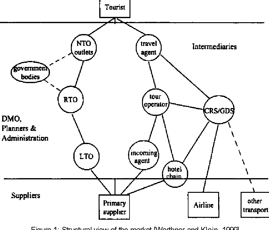 PDF] Abnormal Activity Recognition Based on HDP-HMM Models