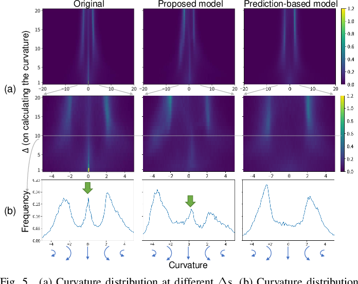 Figure 4 for What is the Reward for Handwriting? -- Handwriting Generation by Imitation Learning