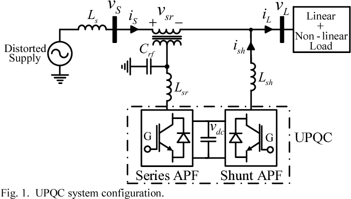 ADALINE based control strategy for three-phase three-wire UPQC ...