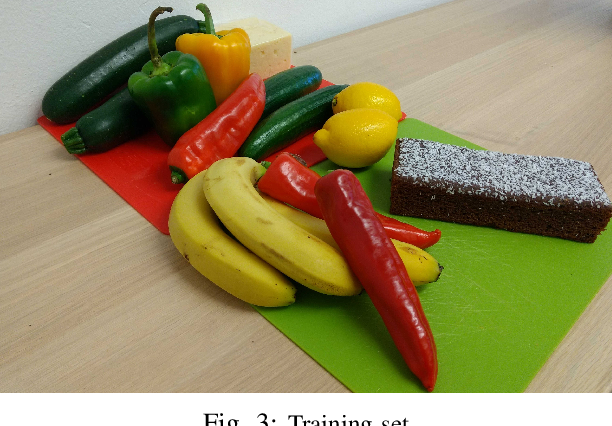 Figure 3 for Data-Driven Model Predictive Control for Food-Cutting