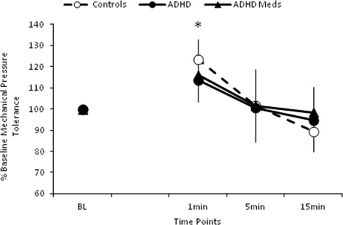 PDF] Attention-deficit/hyperactivity disorder medication