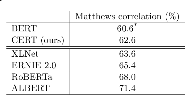 Figure 2 for CERT: Contrastive Self-supervised Learning for Language Understanding