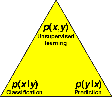 Figure 1 for Why does deep and cheap learning work so well?