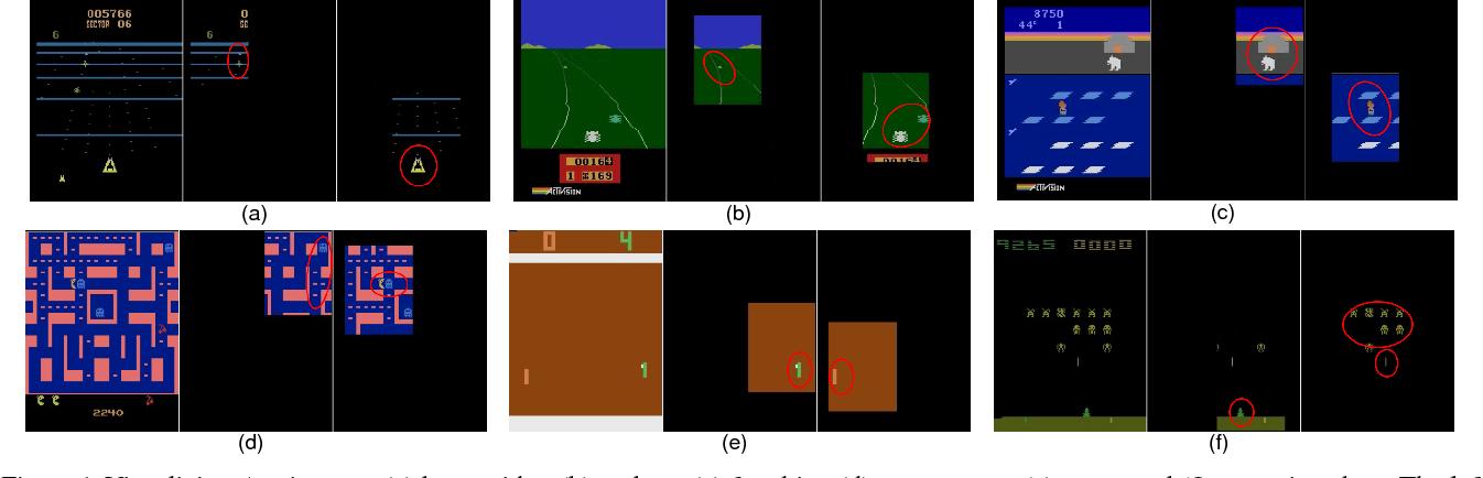 Figure 1 for Learn to Interpret Atari Agents