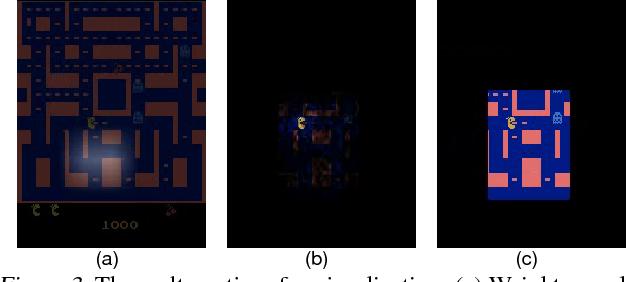 Figure 4 for Learn to Interpret Atari Agents