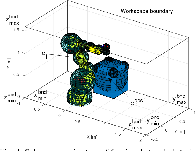 Figure 4 for Efficient Trajectory Optimization for Robot Motion Planning