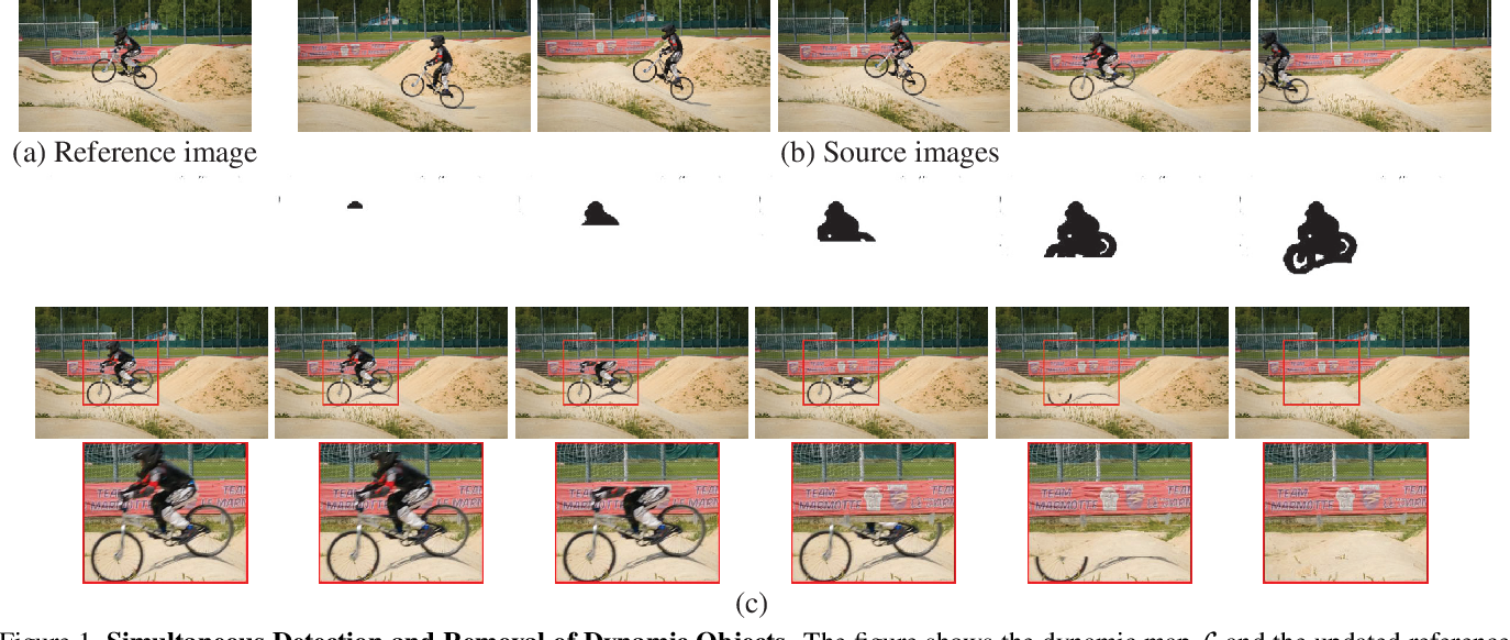 Figure 1 for Simultaneous Detection and Removal of Dynamic Objects in Multi-view Images