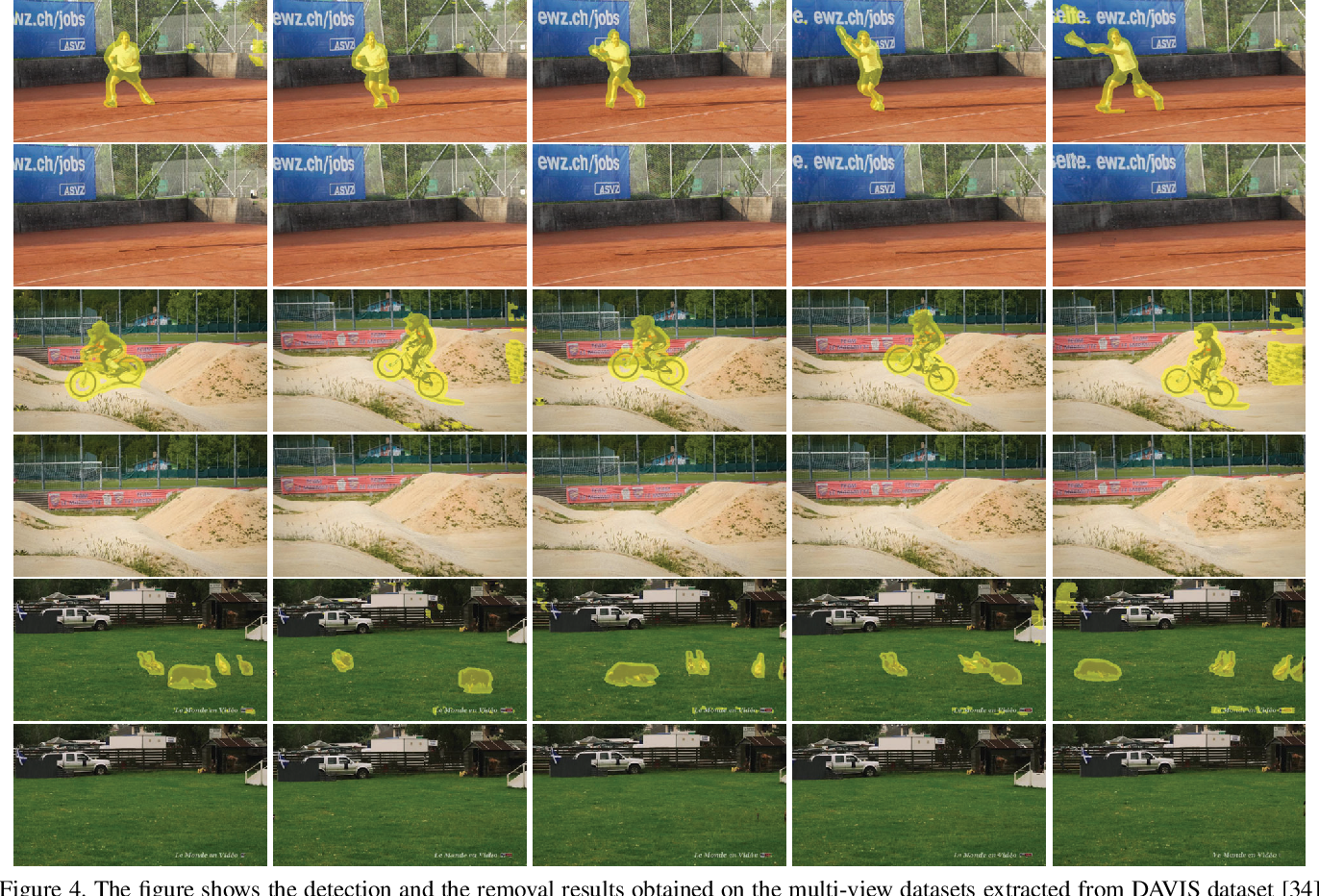 Figure 4 for Simultaneous Detection and Removal of Dynamic Objects in Multi-view Images