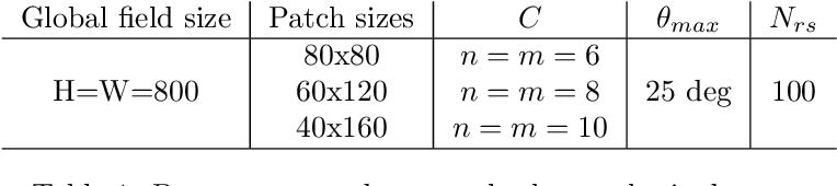 Figure 2 for De-homogenization using Convolutional Neural Networks