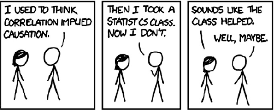 Fig. 8.1 Courtesy of XKCD (Distributed under a creative commons attribution-noncommercial 2.5 license)