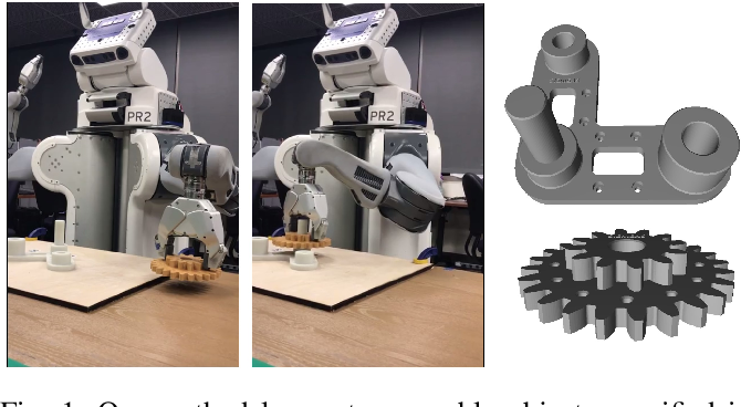 Figure 1 for Learning Robotic Assembly from CAD
