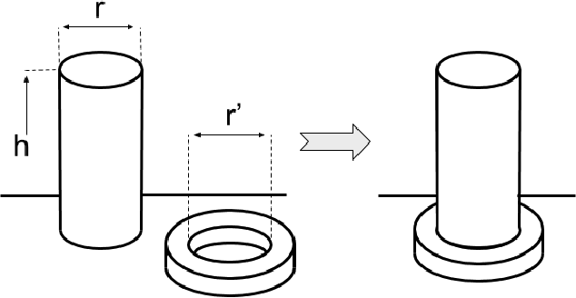Figure 2 for Learning Robotic Assembly from CAD