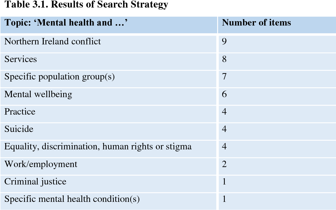 An Evaluation Of Mental Health Service Provision In Northern Ireland