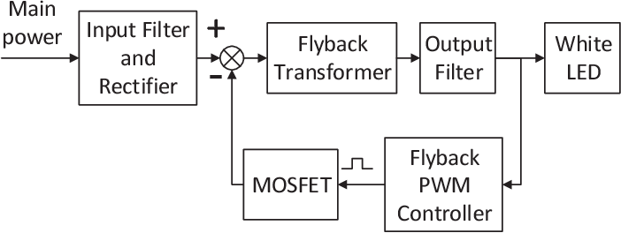 Figure 2 from A flyback SMPS LED driver for lighting application